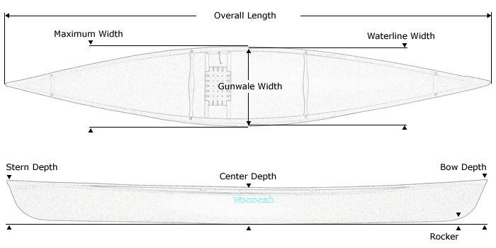 Wenonah Canoe :: Encounter